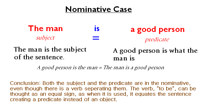 what is a subjective case example