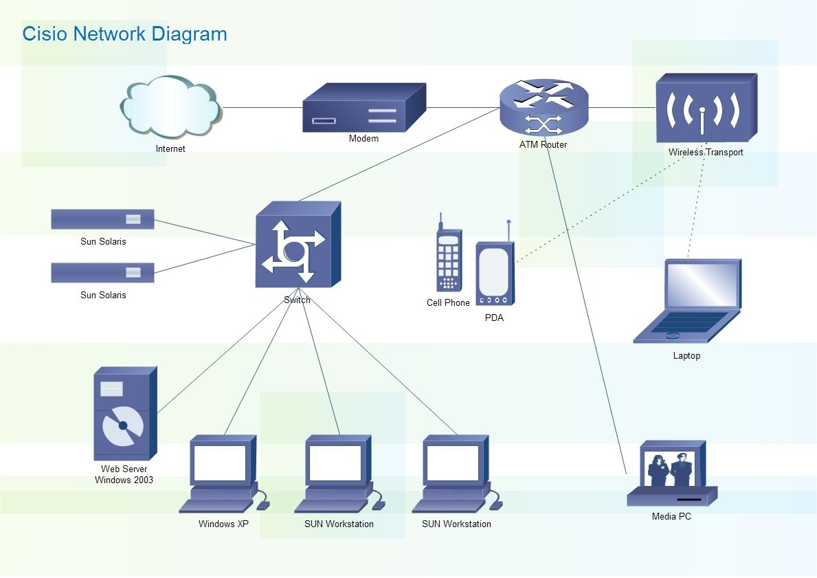 example of diagnostic tools used in computer