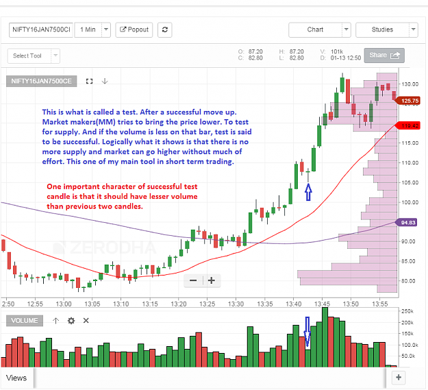 mark to market example in futures