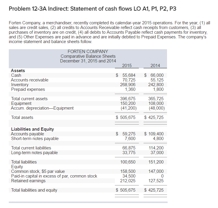 statement of cash flows example indirect