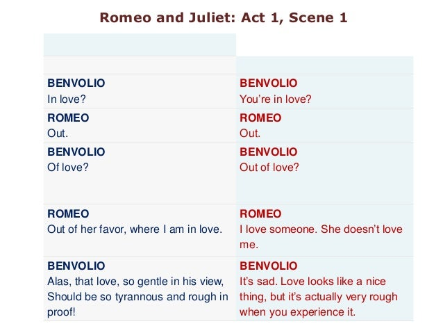 example of extended metaphor in romeo and juliet act 1