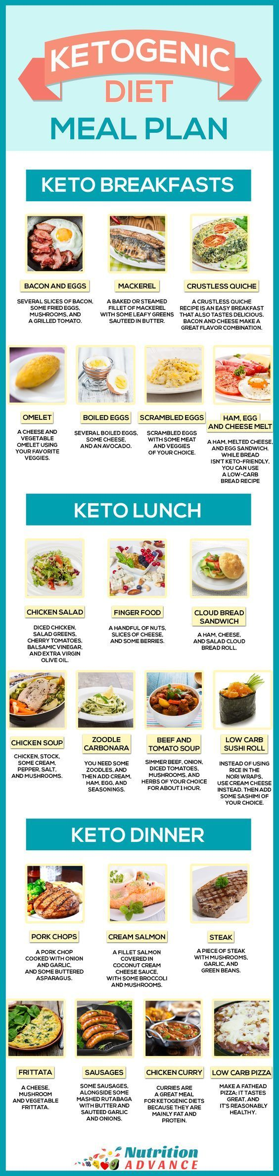 example of a 1200 cal meal keto