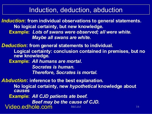 example of induction to the best conclusion