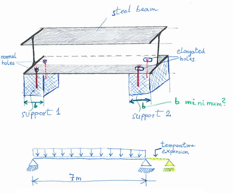 what is an example of a bearing